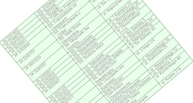 Lista miejsc noclegowych dla osób uczestniczących indywidualnie w pielgrzymce Tradiclaromontana2016.