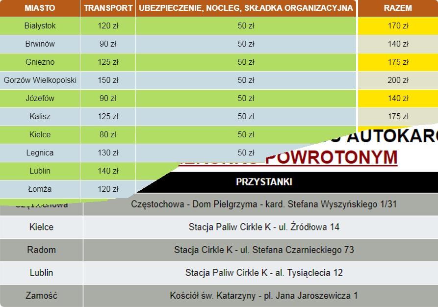 Rozkład Jazdy Autokarów i Wysokość Opłaty dla Grup Zorganizowanych.